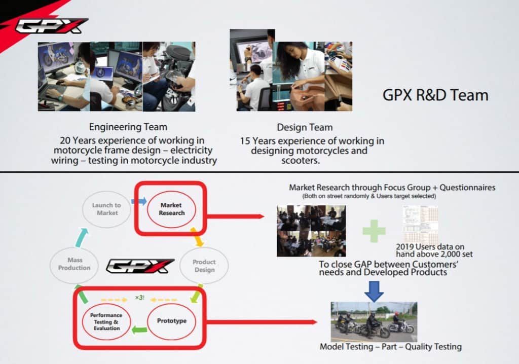 gpx R&D team engineering design